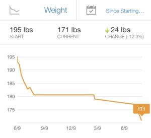 JP Weight Loss